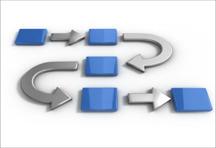 automate IT asset management